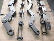 Roller Chain, Conveyor Chain & Sprocket.
