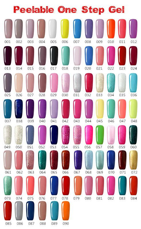 133 Colors Cheap Wholesale Nail Polish Small Moq Private