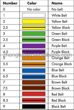 Martial Arts Belts Colors,Custom Karate Belts Colors - Buy ...