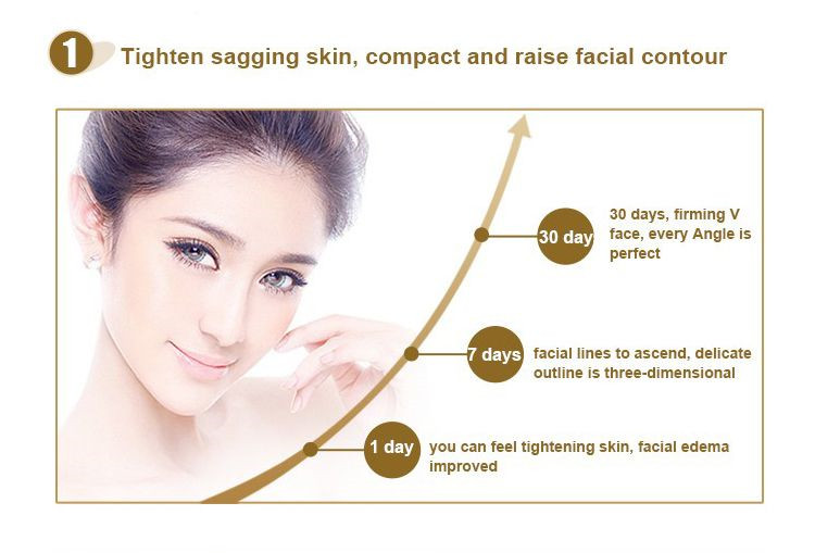 2019 Korea Huidverzorging Experts Microstroom Facelift Mini Facial HIFU Rimpel Verwijderen Massager Machine