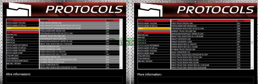 Unlimited V2 47 EU Red KTAG V7 020 2/4 LED Online KESS V2 V5 017 K-TAG  7 020 Master V2 23 KESS 5 017 OBD2 Tuning ECU Programmer
