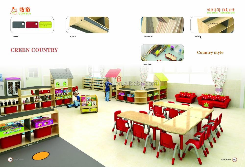 Сертификация мебели в детский садик гост 14918 и р 52246-2004 сертификат