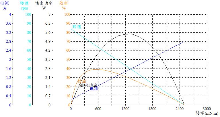 DS-28RP3950126000-71K