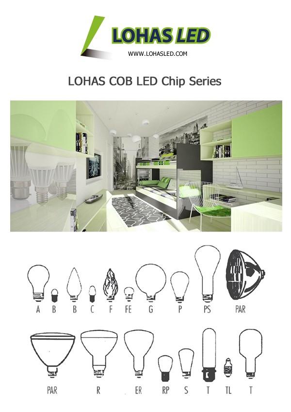 2016 Led Grow Light Iron Lamp Body Material And Full Spectrum ...