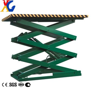 Lowest price electric fixed scissor lift table stationary lifting platform for sale