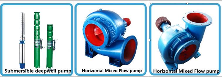 Axial Flow Propeller Pumps : Axial flow propeller pump buy