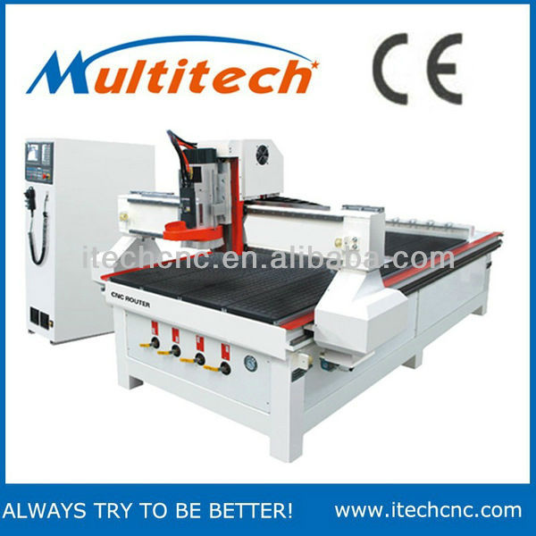 Best sell ATC syntec control system cnc router