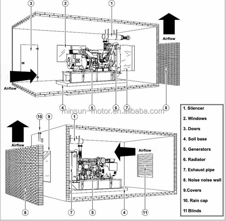 Ge 4 Pole Contactor Wiring Diagram Control in addition Standardized Wiring Diagram Schematic 4 1955 Popular Electronics in addition Wiring Diagram For A Light Socket as well Grid Tie Backup further Generator Transfer Switch. on ats switch diagram