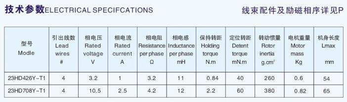 atm motor wiring diagram ajax electric motor wiring diagram china hollow shaft nema 23 stepper motor with high #6