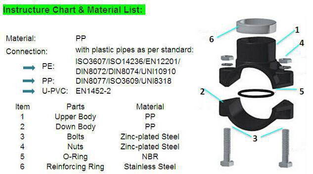 Pipe clamp and saddle with bolts for hdpe buy pvc