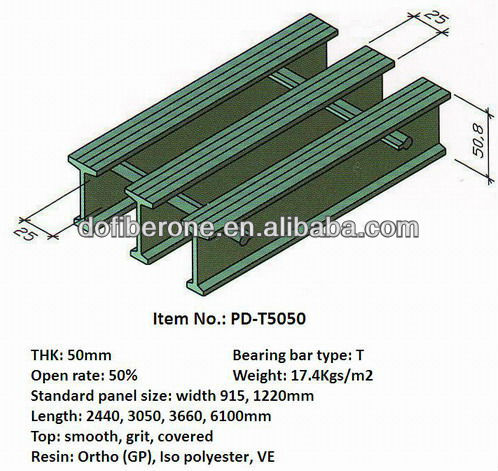 FRP GRP pultrusion grating 25-38-50-76mm T I-bar