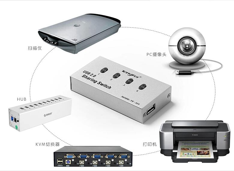 1 2 3 4 5 6 7 8 Port Way Usb Hub Auto Sharing Switch 4port