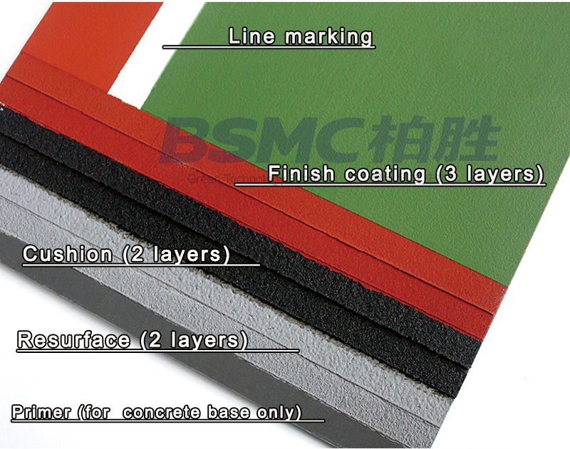 Acrylic Sports Court Flooring Material Indoor Sports Surfaces Tennis