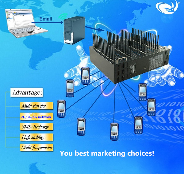 Change IMEI supported USB2.0 interface 64 sim cards slots GSM 2g 3g 4G LTE bulk SMS modem