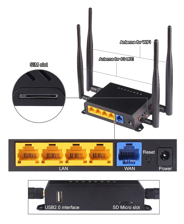 300m 4g lte wireless router wifi hotspot with 4 external. Black Bedroom Furniture Sets. Home Design Ideas