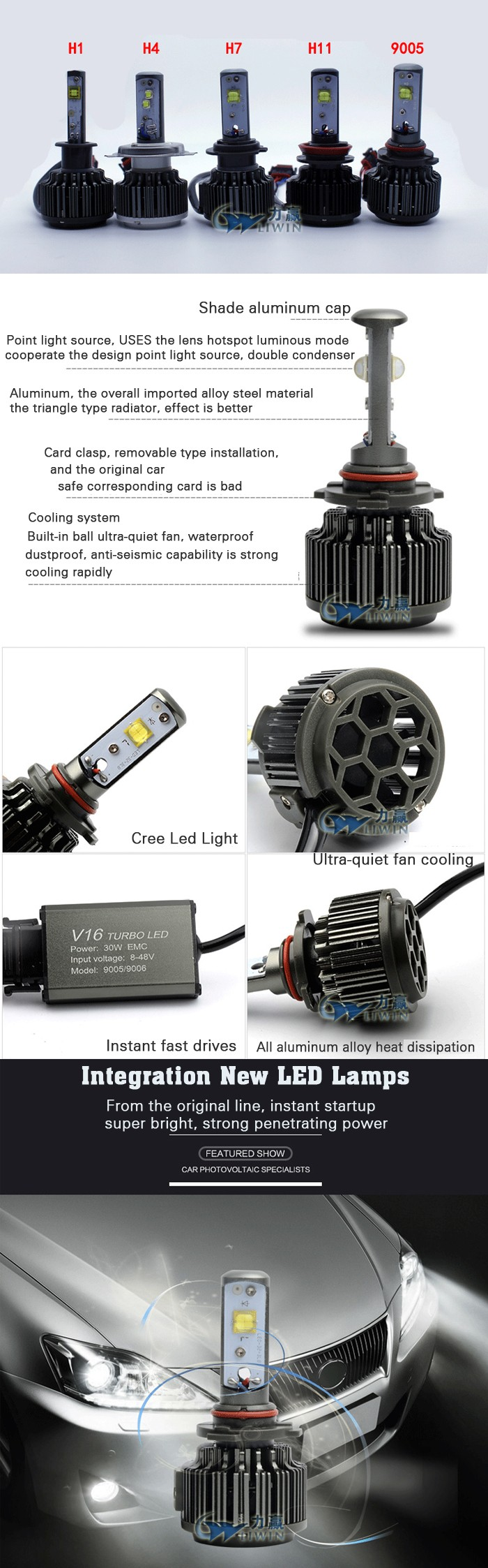 LH57 led headlight-1.jpg