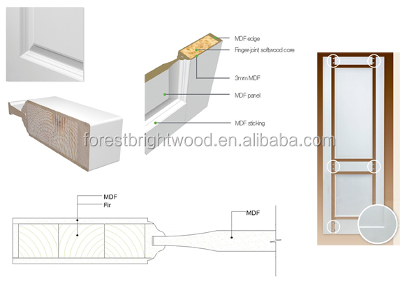 White primed stile and rail mdf wooden door buy mdf door for Wood stile and rail doors