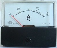 Panel Analog Ma A Meter Ammeter 85c1