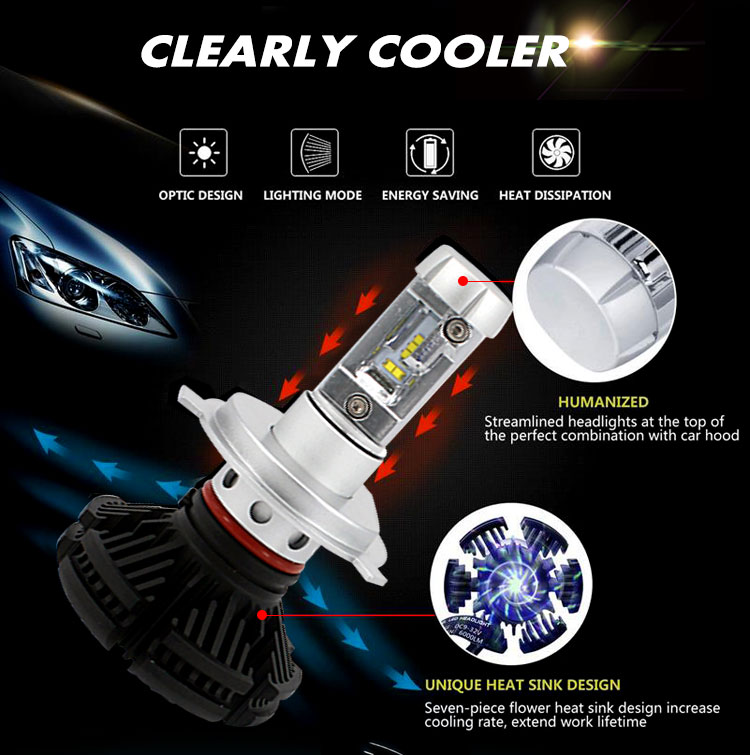 Auto parts S6 X3 S1 led headlight 56W 6400LM auto lighting system H7 880 881 H8 H9 H10 replace xenon hid