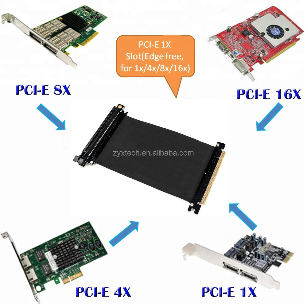 New PCI-Express PCI-E 8X to 8X Slot Ribbon Riser Card Extender Extension Cable