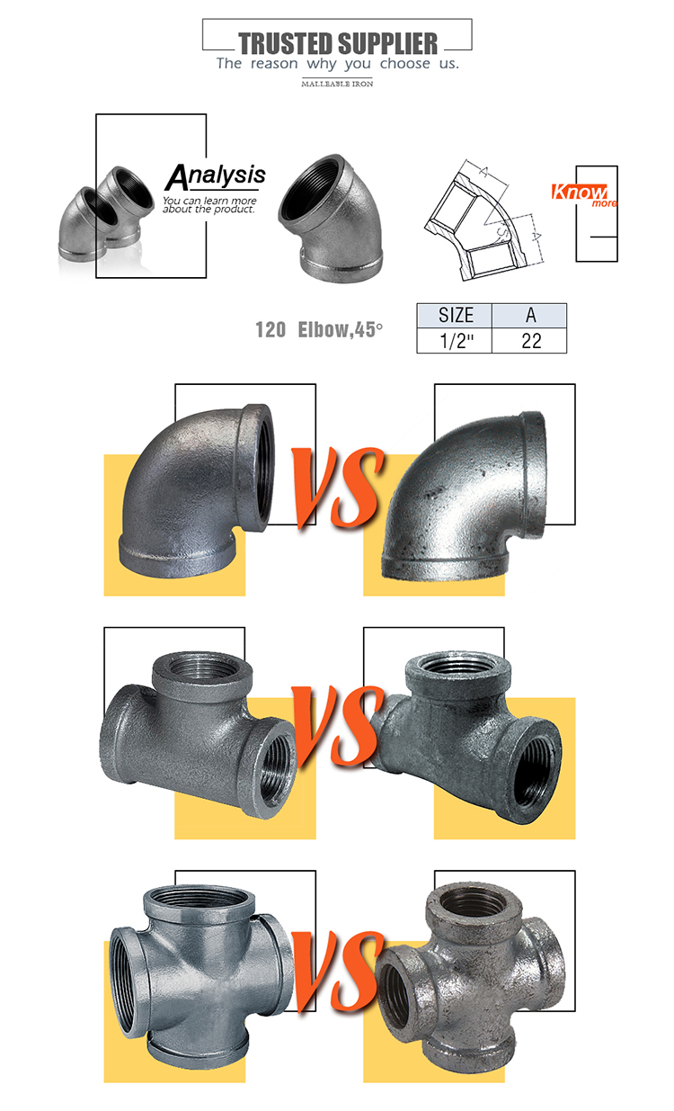 China Manufacturer Pipe Fitting Vs Plumbing Supply Uses High Quality Cross Shape Pipe Fitting
