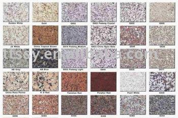 Chinese Kinds Of Granite