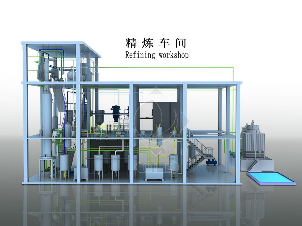 <b>castor oil refining,sunflower oil extraction process machine</b>