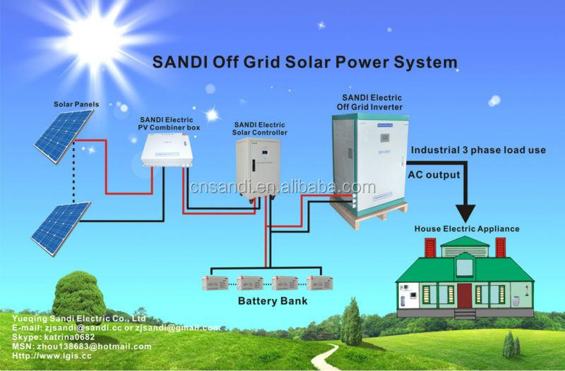 ... Three Phase Solar Power System Off Grid Type 100kw Three Phase Solar  Power System 100kw Off ...