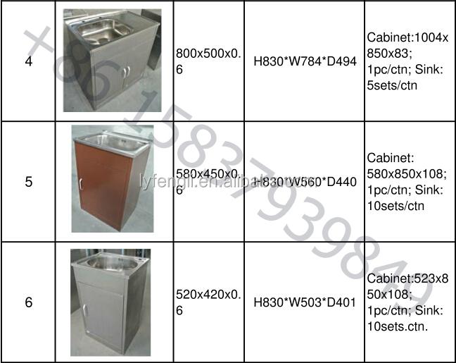 Cheap Knock Down Ckd Metal Kitchen Sink Base Cabinet - Buy Metal ...