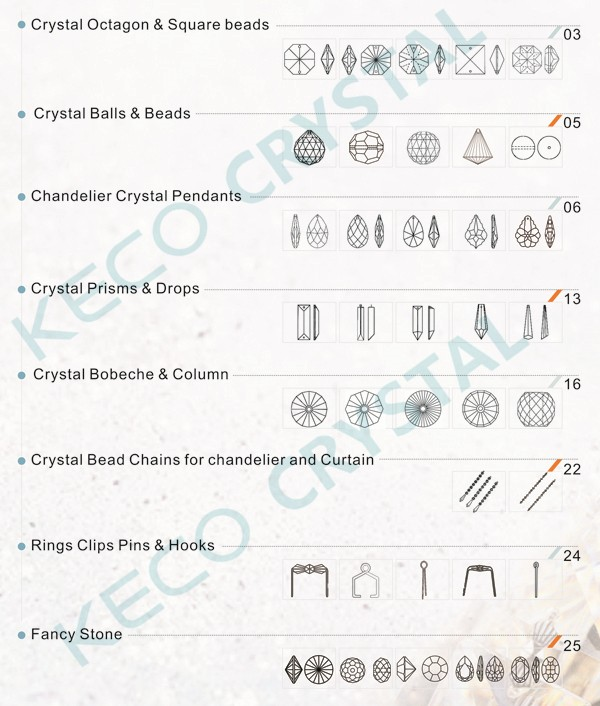 Good Quality Chandelier Parts,Keco Crystal Is A Manufacturer Of ...:Good quality chandelier parts, keco crystal is a manufacturer of all types  chandelier crystal parts,Lighting