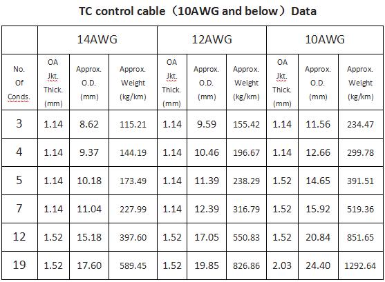 tc-power control 4