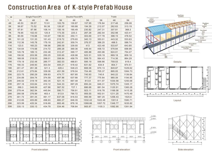 Low Cost Prefabricated Modern Home K Modular Prefabricated Home For Worker Dormitory