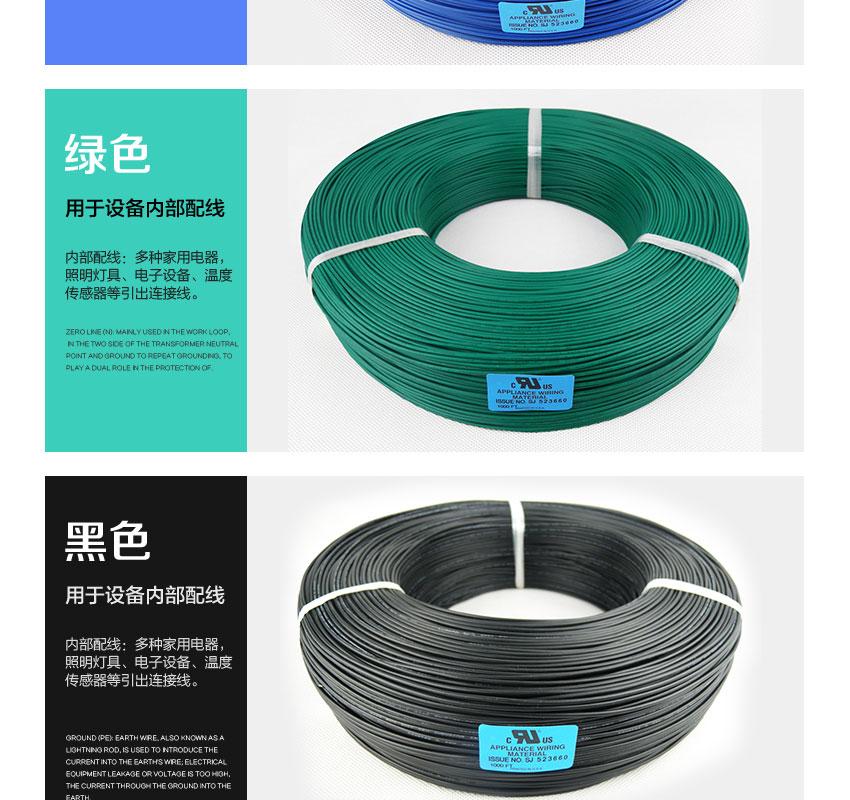 20 Gauge Copper Wire Wholesale, Copper Wire Suppliers - Alibaba