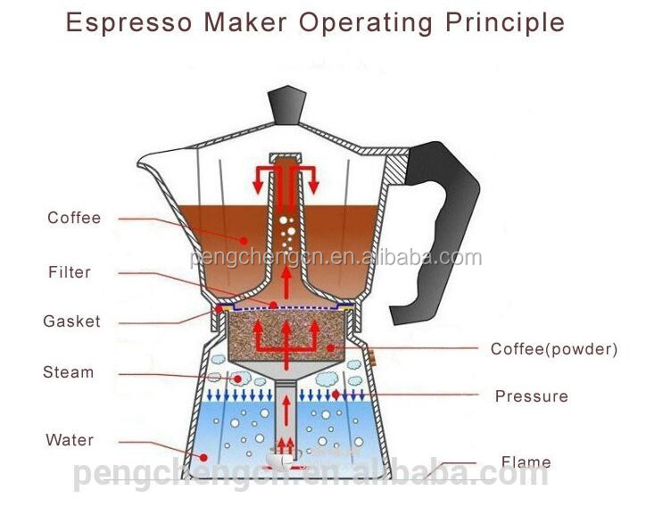 High Quality  Stovetop Moka Pot Espresso Coffee Maker with wooden handle