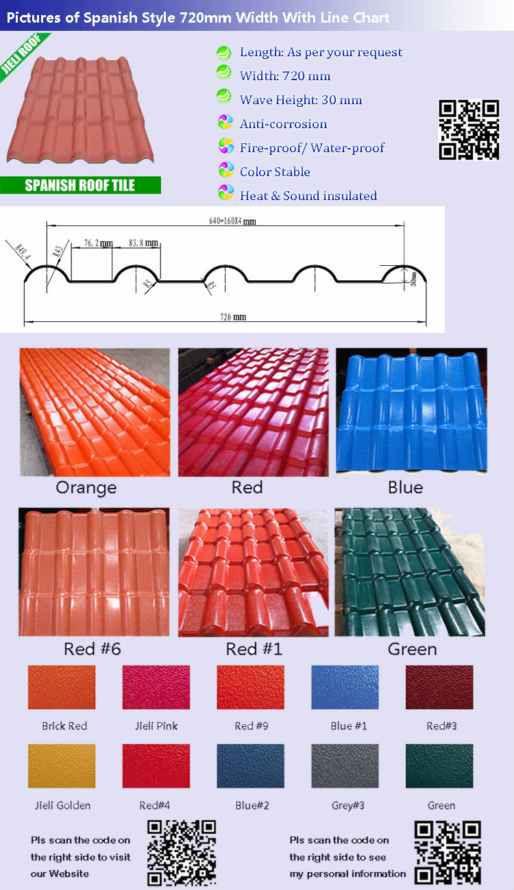 Plastic roof tiles look alike terracotta clay tile buy for Materials to build a house list