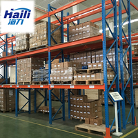 Material Handling Racks Racking Systems