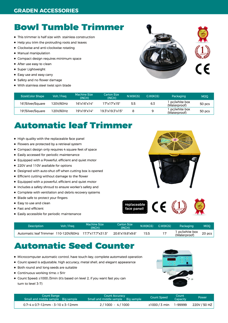 16 Inch Hydroponics Bowl Leaf Trimmer Manual Leaf Bud Trimmer