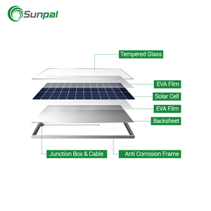 Solar 6 Watt-Solar 6 Watt Manufacturers, Suppliers and