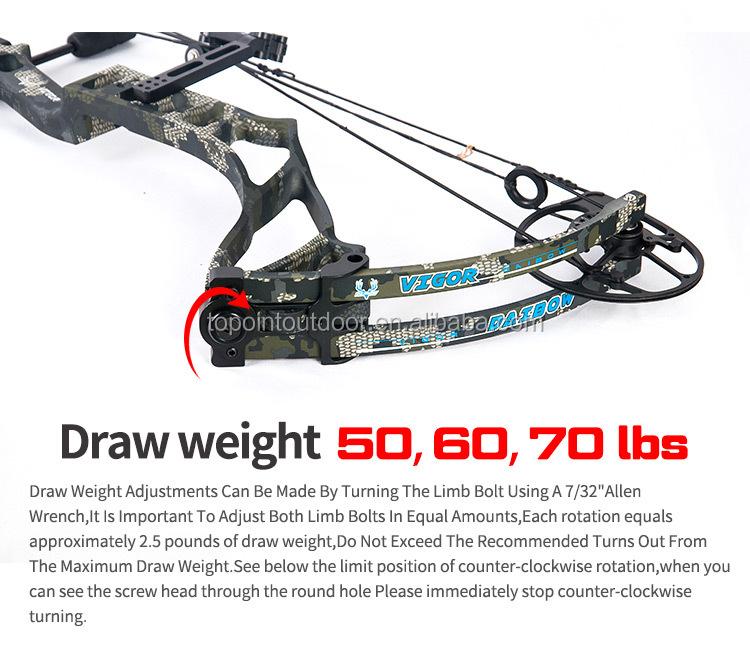 Limb Bolts Compound Bow
