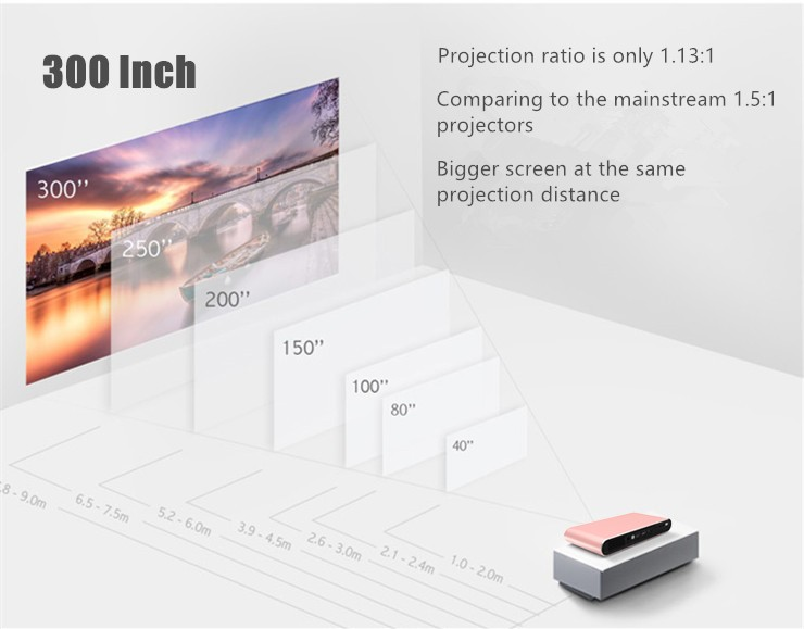 Kixin K2 Mini projector 04.jpg