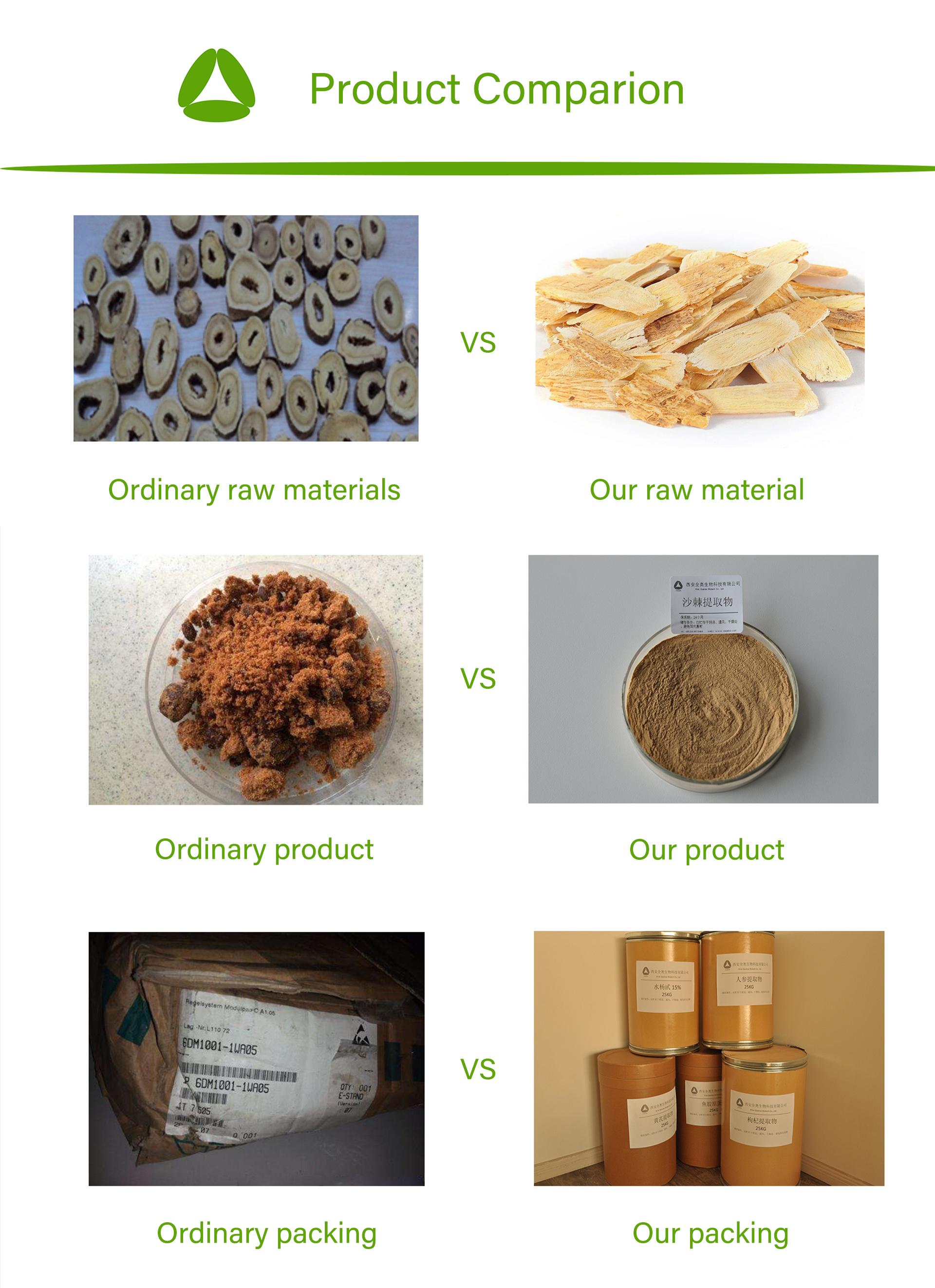 2020 neue produkt Sanddorn obst Öl Omega 7 für gesundheit ergänzung