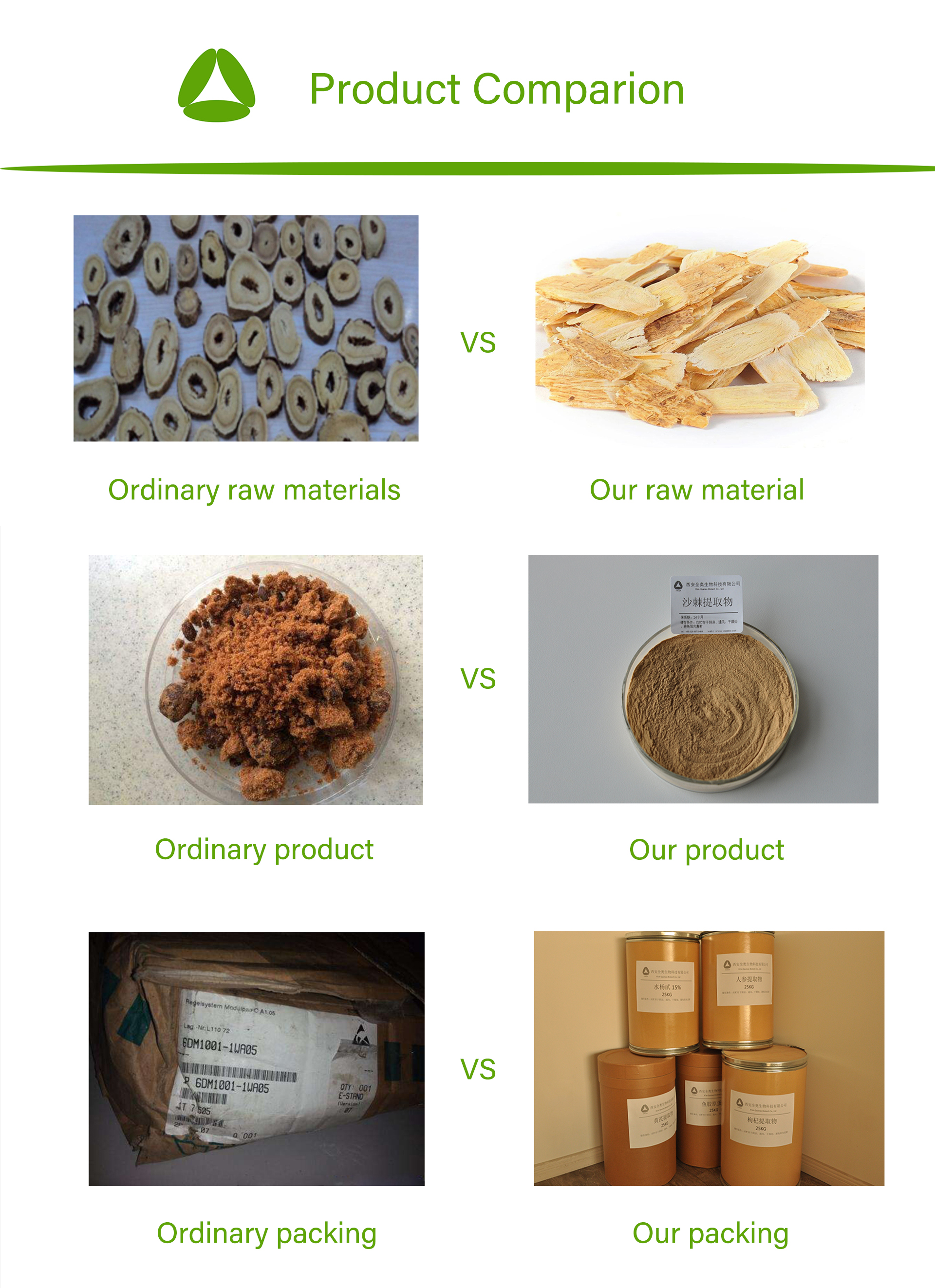 2019 नई उत्पाद Moringa निकालने Moringa बीज/नि: शुल्क नमूने के साथ पत्ता पाउडर कीमत