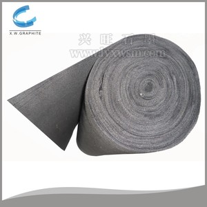 pyrolytic graphite sheet factory price