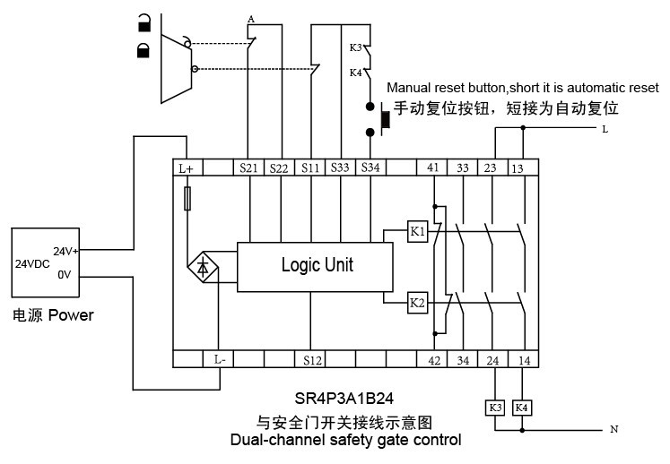 sr4p3a1b24 monitoring emergency stop safety gate and