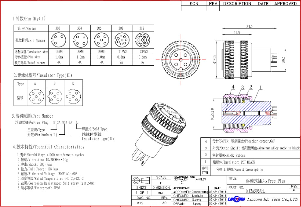 m12 4 pin 3 wire connector wiring diagram