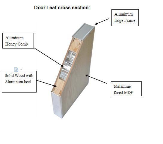 Best Wood Door Design, Interior Wood Flush Door ,Fireproof Wood Door