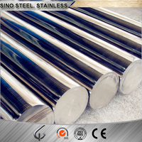 Stainless Steel Round Bar Manufacturers Directory