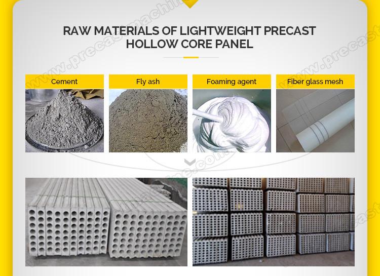 Lichtgewicht prefab beton holle kern wandpaneel making machine