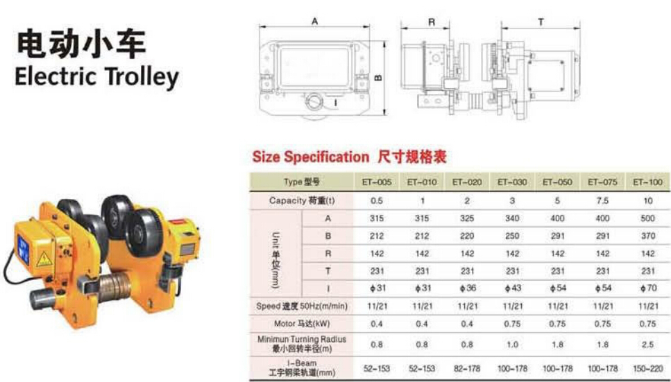 HTB1EACTGFXXXXXfXXXXq6xXFXXXR traveling single speed trolley hitachi chain hoist buy hitachi hitachi electric chain hoist wiring diagram at mifinder.co