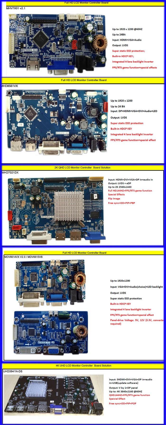 universal 10.1inch 12.1inch 2k qhd 2560x1440 resolution lcd led